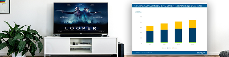 Consumer entertainment content market to see strong short-term growth