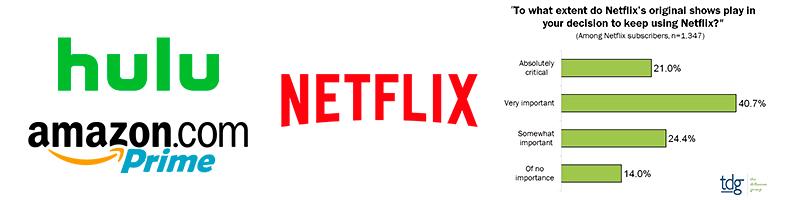 Netflix, Hulu, Amazon Prime